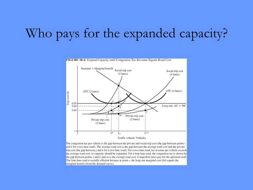 Who pays for the expanded capacity