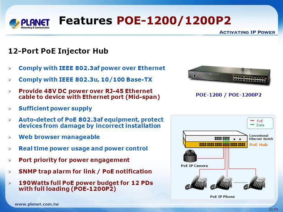 www.planet.com.tw 20/59 Features POE-1200/1200P2 12-Port PoE Injector Hub Comply with IEEE 802.3af power over Ethernet Comply with IEEE 802.3u, 10/100 Base-TX Provide 48V DC power over RJ-45 Ethernet cable to device with Ethernet port (Mid-span) Sufficient power supply Auto-detect of PoE 802.3af equipment, protect devices from damage by incorrect installation Web browser manageable Real time power usage and power control Port priority for power engagement SNMP trap alarm for link / PoE notification 190Watts full PoE power budget for 12 PDs with full loading (POE-1200P2) POE-1200 / POE-1200P2 PoE IP Camera PoE IP Phone PoE Hub Conventional Ethernet Switch PoE Data