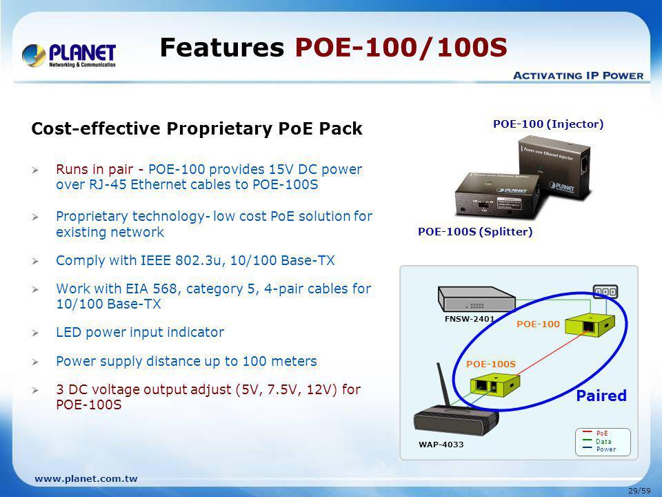 www.planet.com.tw 29/59 FNSW-2401 POE-100S POE-100 WAP-4033 PoE Data Power Cost-effective Proprietary PoE Pack Runs in pair - POE-100 provides 15V DC