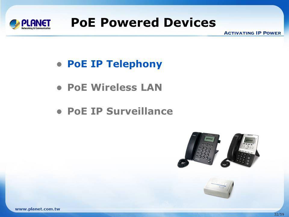 www.planet.com.tw 32/59 PoE Powered Devices PoE IP Telephony PoE Wireless LAN PoE IP Surveillance PoE IP Telephony PoE Wireless LAN PoE IP Surveillance