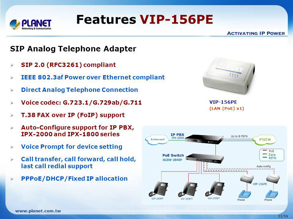 www.planet.com.tw 33/59 SIP Analog Telephone Adapter SIP 2.0 (RFC3261) compliant IEEE 802.3af Power over Ethernet compliant Direct Analog Telephone Connection Voice codec: G.723.1/G.729ab/G.711 T.38 FAX over IP (FoIP) support Auto-Configure support for IP PBX, IPX-2000 and IPX-1800 series Voice Prompt for device setting Call transfer, call forward, call hold, last call redial support PPPoE/DHCP/Fixed IP allocation Features VIP-156PE VIP-156PE (LAN [PoE] x1) PoE Data PSTN SGSW-2840P
