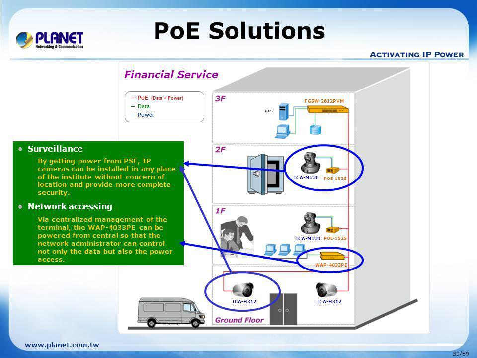 www.planet.com.tw 39/59 FGSW-2612PVM Financial Service POE-152S WAP-4033PE PoE (Data + Power) Data Power ICA-M220 ICA-H312 PoE Solutions UPS Surveilla