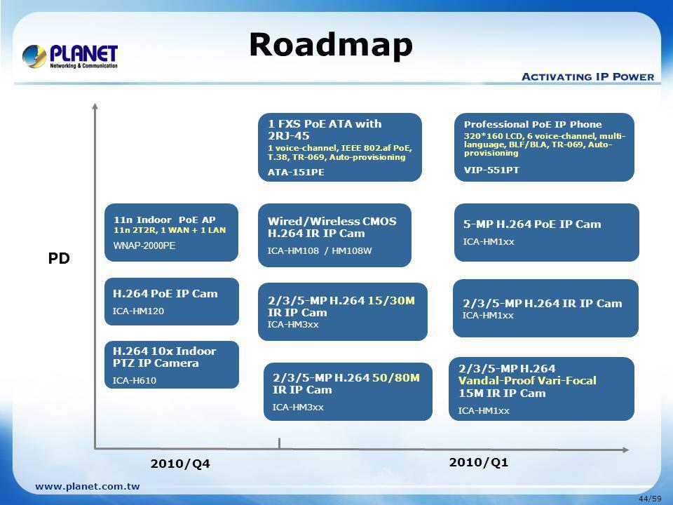 www.planet.com.tw 44/59 2010/Q4 2010/Q1 Roadmap PD Professional PoE IP Phone 320*160 LCD, 6 voice-channel, multi- language, BLF/BLA, TR-069, Auto- provisioning VIP-551PT 1 FXS PoE ATA with 2RJ-45 1 voice-channel, IEEE 802.af PoE, T.38, TR-069, Auto-provisioning ATA-151PE H.264 PoE IP Cam ICA-HM120 H.264 10x Indoor PTZ IP Camera ICA-H610 Wired/Wireless CMOS H.264 IR IP Cam ICA-HM108 / HM108W 5-MP H.264 PoE IP Cam ICA-HM1xx 2/3/5-MP H.264 IR IP Cam ICA-HM1xx 2/3/5-MP H.264 15/30M IR IP Cam ICA-HM3xx 2/3/5-MP H.264 50/80M IR IP Cam ICA-HM3xx 2/3/5-MP H.264 Vandal-Proof Vari-Focal 15M IR IP Cam ICA-HM1xx 11n Indoor PoE AP 11n 2T2R, 1 WAN + 1 LAN WNAP-2000PE