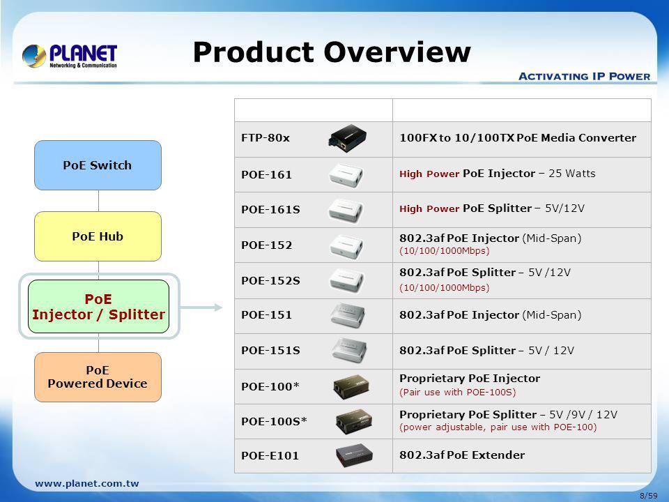 www.planet.com.tw 8/59 PoE Injector / Splitter PoE Switch PoE Hub PoE Powered Device Product Overview FTP-80x100FX to 10/100TX PoE Media Converter POE