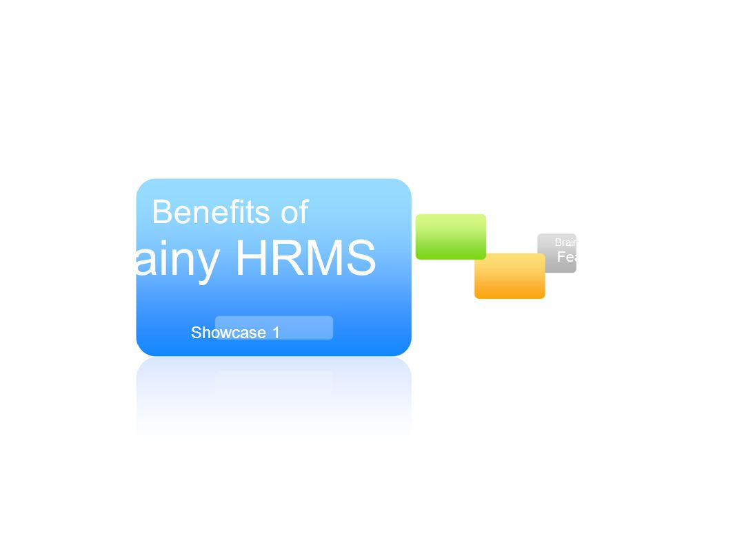 Future Maturity Brainy HRMS Features Why H.R. solutions from US Benefits of Brainy HRMS Showcase 1