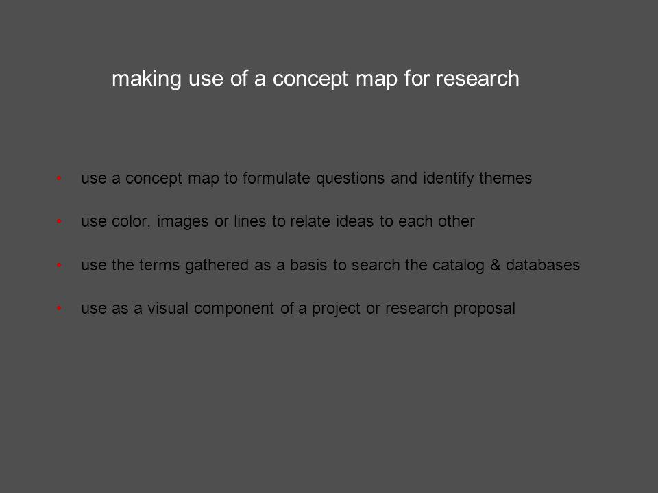 making use of a concept map for research use a concept map to formulate questions and identify themes use color, images or lines to relate ideas to each other use the terms gathered as a basis to search the catalog & databases use as a visual component of a project or research proposal