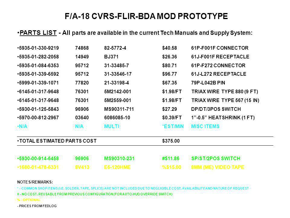 F/A-18 CVRS-FLIR-BDA MOD PROTOTYPE PARTS LIST - All parts are available in the current Tech Manuals and Supply System: 5935-01-330-92197486882-5772-4$