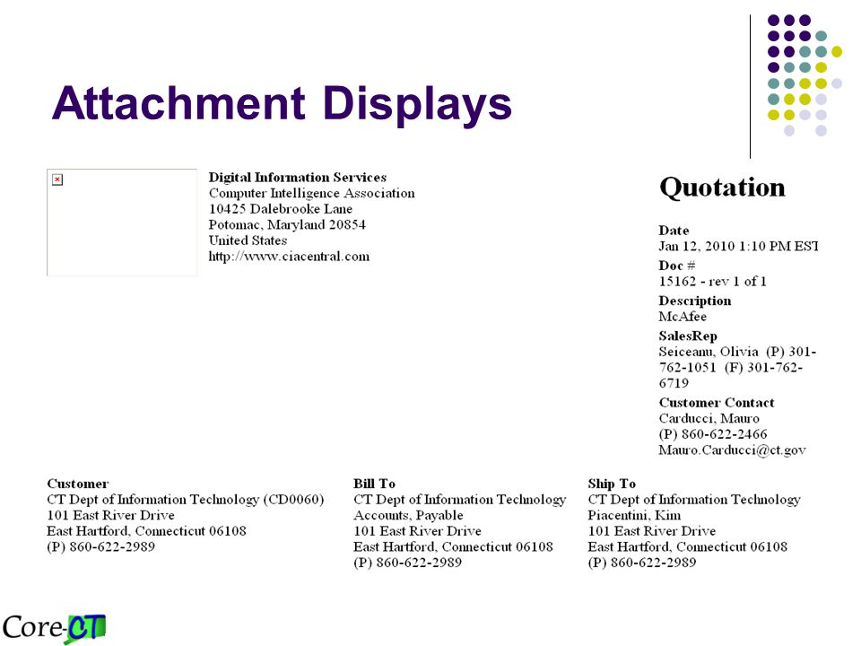 Attachment Displays