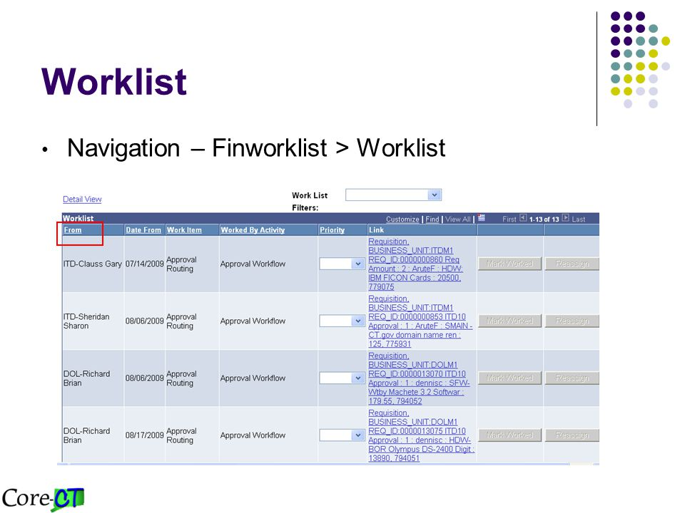 FINWorklist Sorted by From