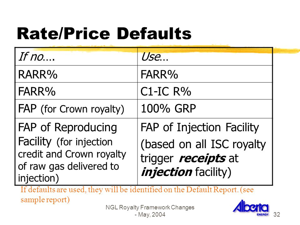 NGL Royalty Framework Changes - May, 200432 Rate/Price Defaults If no….Use… RARR%FARR% C1-IC R% FAP (for Crown royalty) 100% GRP FAP of Reproducing Fa