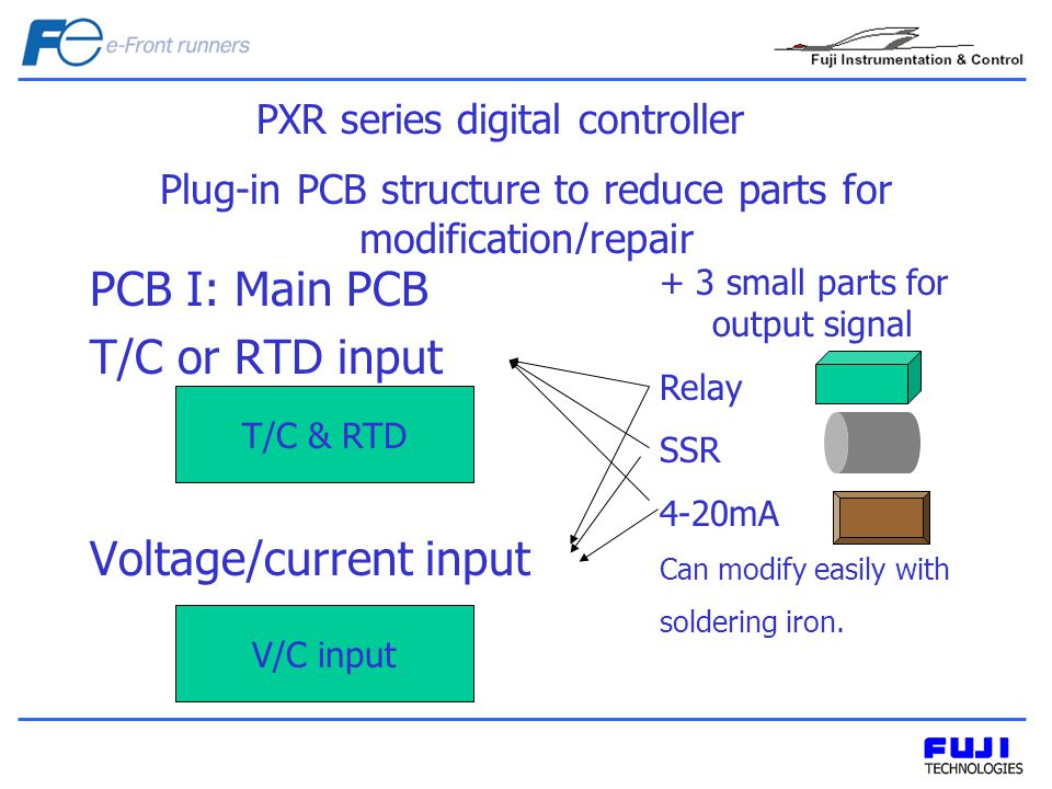Plug-in PCB structure to reduce parts for modification/repair PCB I: Main PCB T/C or RTD input Voltage/current input PXR series digital controller + 3 small parts for output signal Relay SSR 4-20mA Can modify easily with soldering iron.