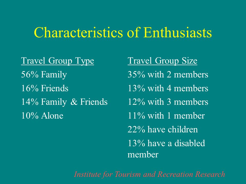 Institute for Tourism and Recreation Research Characteristics of Enthusiasts Travel Group Type 56% Family 16% Friends 14% Family & Friends 10% Alone Travel Group Size 35% with 2 members 13% with 4 members 12% with 3 members 11% with 1 member 22% have children 13% have a disabled member