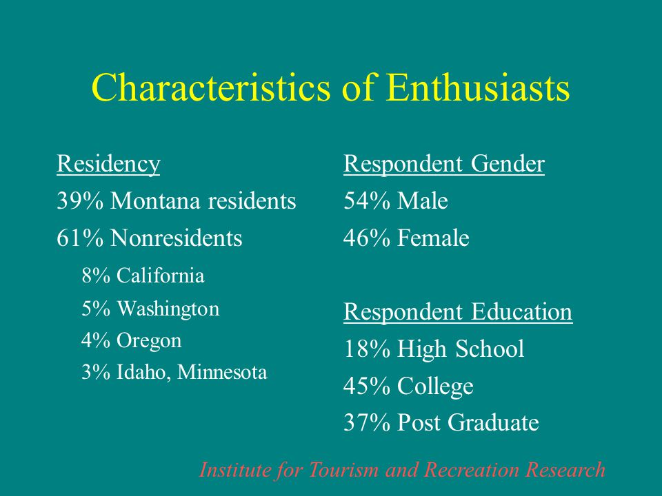 Institute for Tourism and Recreation Research Characteristics of Enthusiasts Age of Respondent 11%31-40 years 25%41-50 years 25%51-60 years 23%61-70 years Household Income 10%$20,000-$29,999 16%$30,000-$39,999 14%$40,000-$49,999 17%$50,000-$59,999 8%$60,000-$69,999 28%$70,000 or more