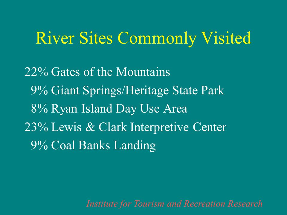 Institute for Tourism and Recreation Research River Sites Commonly Visited 22% Gates of the Mountains 9% Giant Springs/Heritage State Park 8% Ryan Island Day Use Area 23% Lewis & Clark Interpretive Center 9% Coal Banks Landing