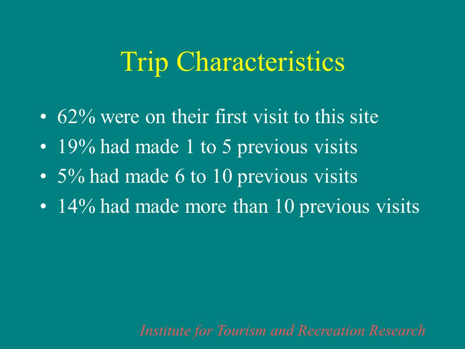Institute for Tourism and Recreation Research First vs.