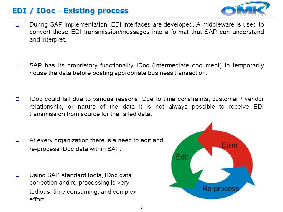 2 EDI / IDoc - Existing process During SAP implementation, EDI interfaces are developed.