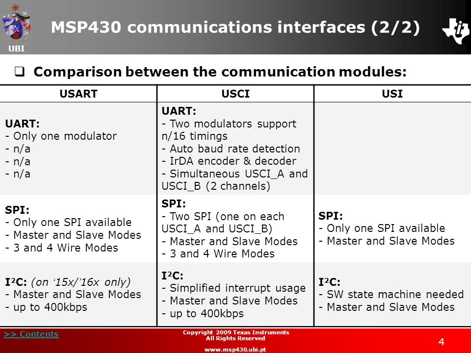 UBI >> Contents 4 Copyright 2009 Texas Instruments All Rights Reserved www.msp430.ubi.pt MSP430 communications interfaces (2/2) Comparison between the