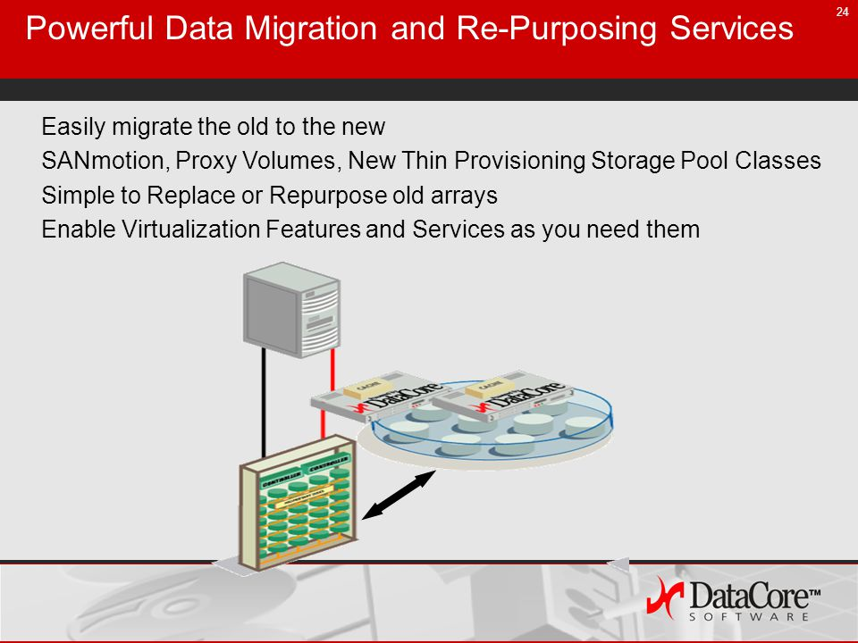 24 Powerful Data Migration and Re-Purposing Services Easily migrate the old to the new SANmotion, Proxy Volumes, New Thin Provisioning Storage Pool Classes Simple to Replace or Repurpose old arrays Enable Virtualization Features and Services as you need them