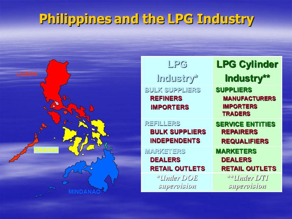 VISAYAS MINDANAO LUZON Philippines and the LPG Industry LPGIndustry* LPG Cylinder Industry** BULK SUPPLIERS REFINERS REFINERS IMPORTERS IMPORTERSSUPPL