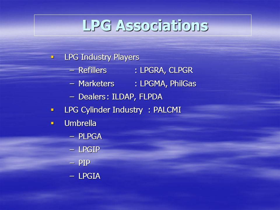 LPG Industry Players LPG Industry Players –Refillers : LPGRA, CLPGR –Marketers: LPGMA, PhilGas –Dealers: ILDAP, FLPDA LPG Cylinder Industry : PALCMI L