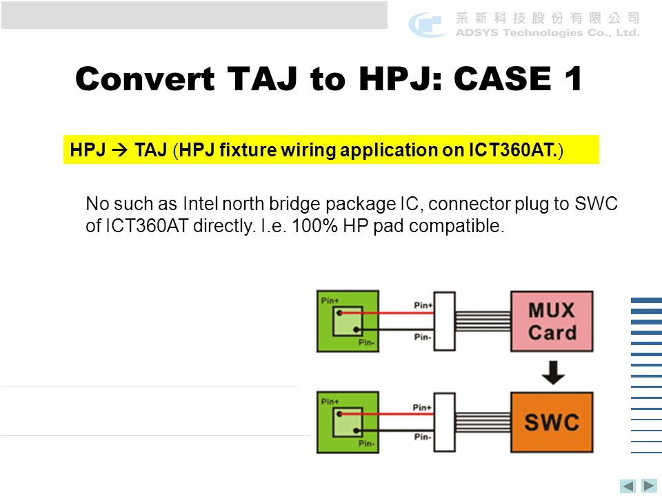 Convert TAJ to HPJ: CASE 1 HPJ TAJ (HPJ fixture wiring application on ICT360AT.) No such as Intel north bridge package IC, connector plug to SWC of ICT360AT directly.