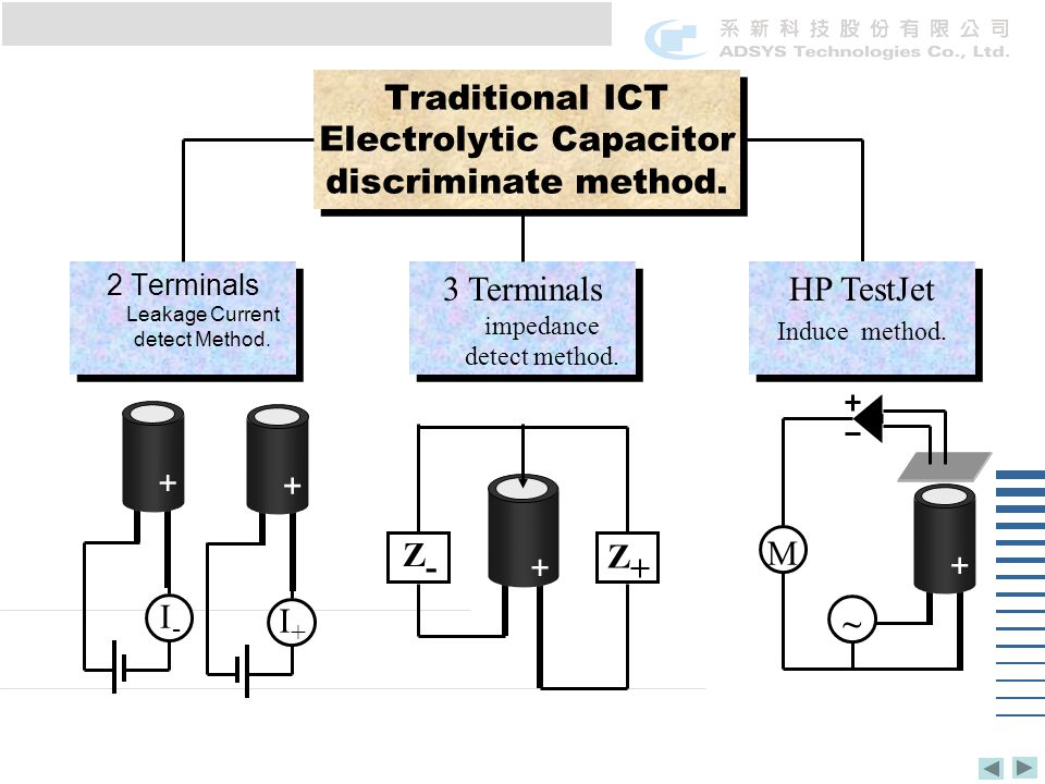 Traditional ICT Electrolytic Capacitor discriminate method.