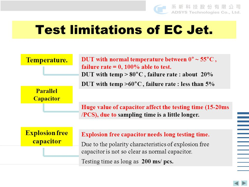 Test limitations of EC Jet. Temperature.