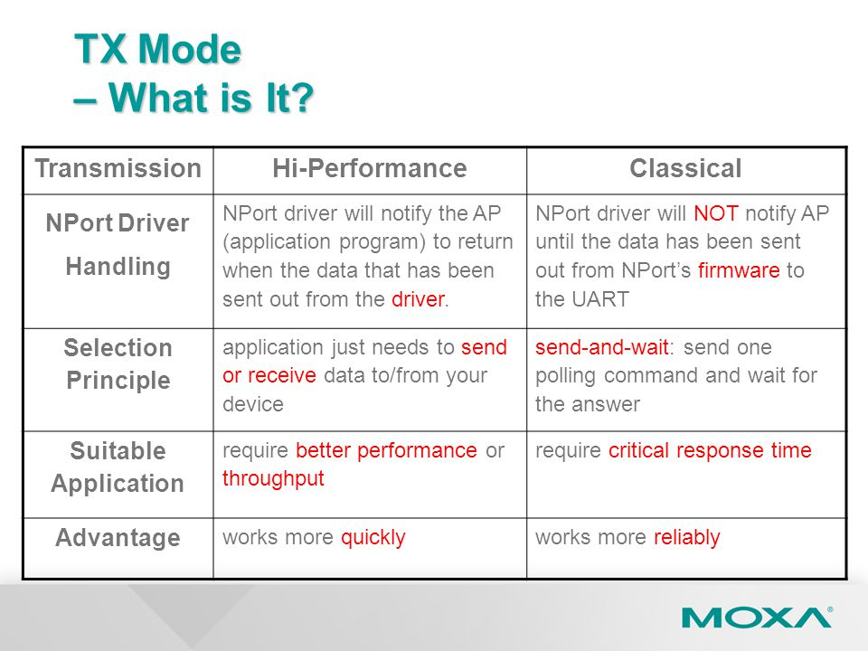 TX Mode – What is It? TransmissionHi-PerformanceClassical NPort Driver Handling NPort driver will notify the AP (application program) to return when t