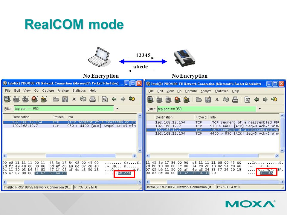 No Encryption 12345 abcde RealCOM mode