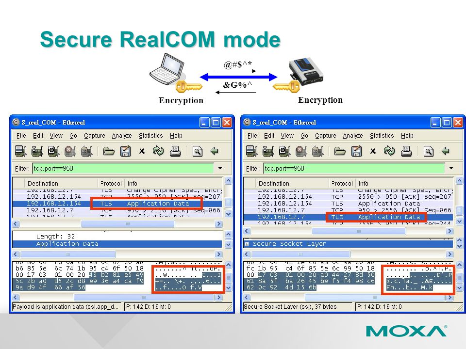 Encryption @#$^* &G%^ Secure RealCOM mode
