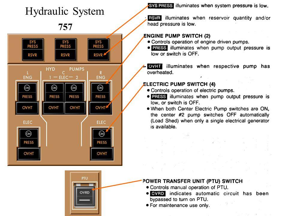 757 Hydraulic System