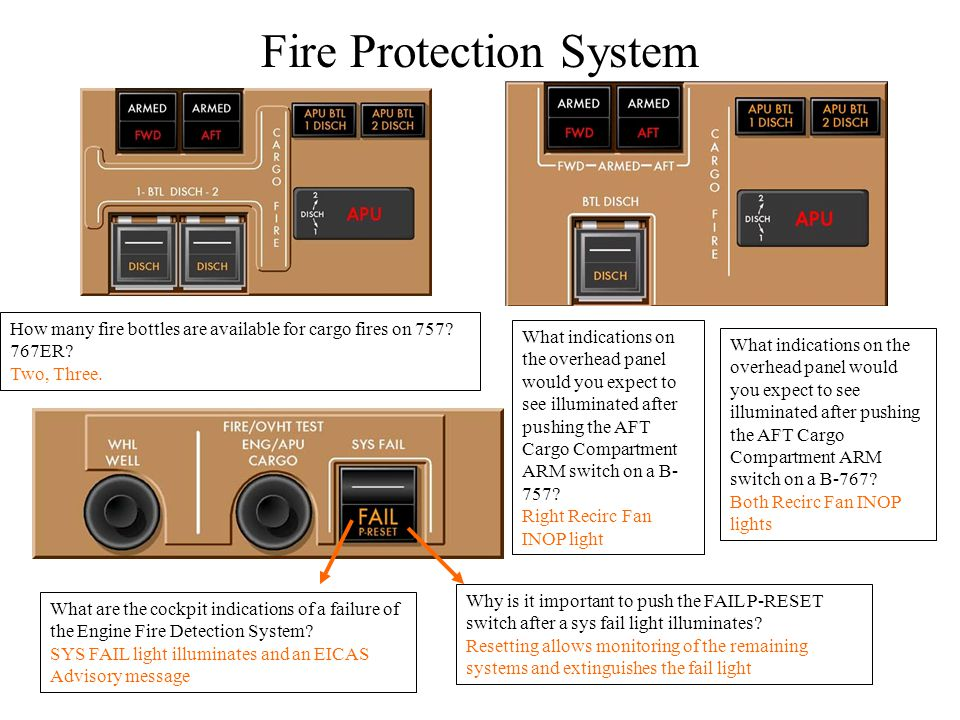 Fire Protection System What are the cockpit indications of a failure of the Engine Fire Detection System? SYS FAIL light illuminates and an EICAS Advi