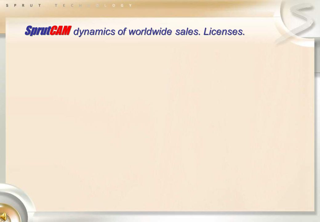SprutCAM dynamics of worldwide sales. Licenses.