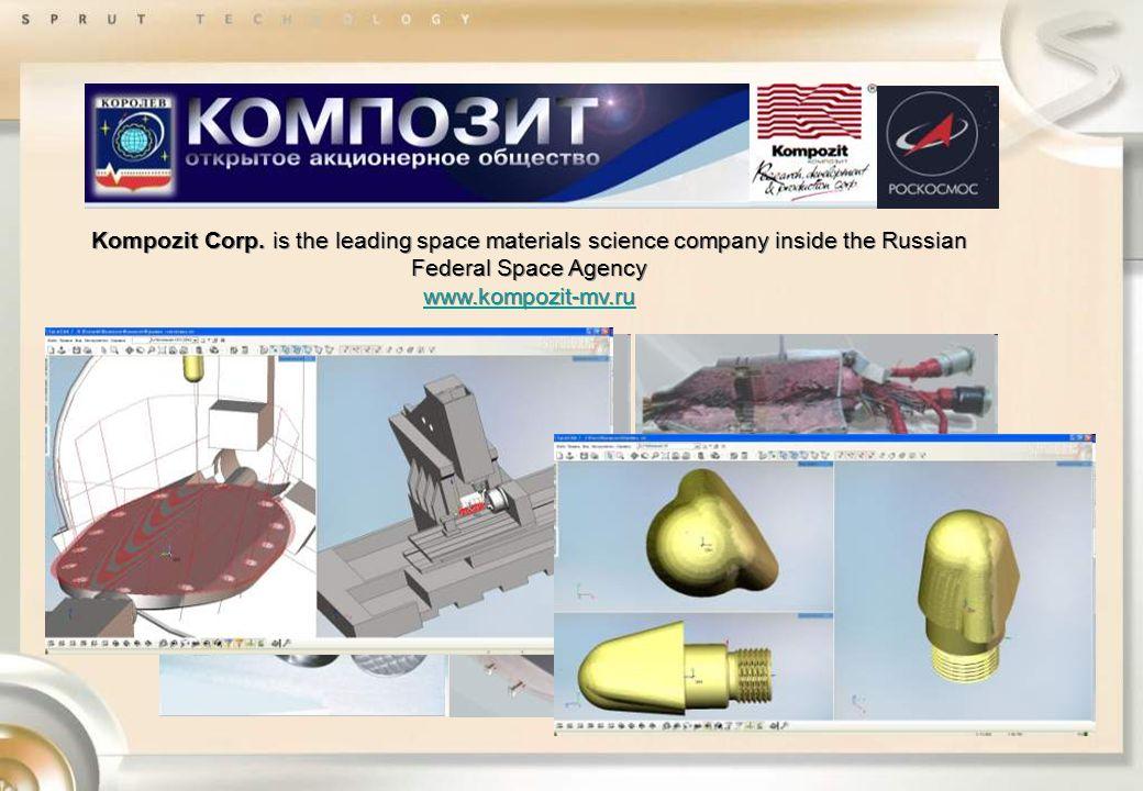 Kompozit Corp.