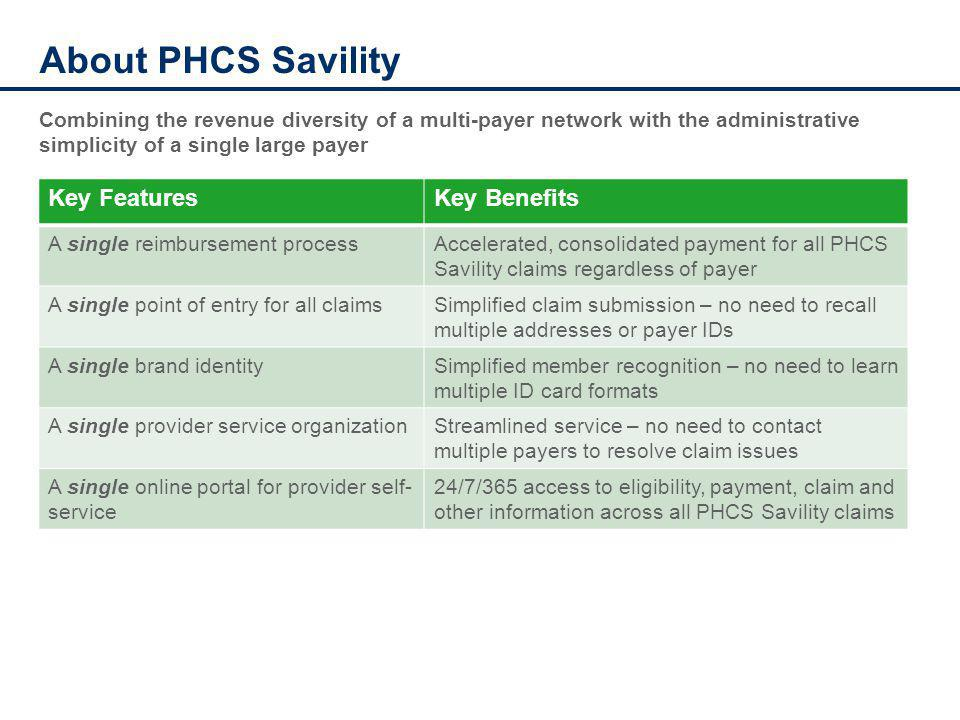 About PHCS Savility Key FeaturesKey Benefits A single reimbursement processAccelerated, consolidated payment for all PHCS Savility claims regardless of payer A single point of entry for all claimsSimplified claim submission – no need to recall multiple addresses or payer IDs A single brand identitySimplified member recognition – no need to learn multiple ID card formats A single provider service organizationStreamlined service – no need to contact multiple payers to resolve claim issues A single online portal for provider self- service 24/7/365 access to eligibility, payment, claim and other information across all PHCS Savility claims Combining the revenue diversity of a multi-payer network with the administrative simplicity of a single large payer