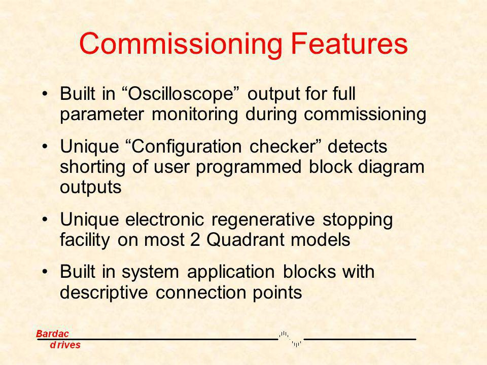 Commissioning Features Built in Oscilloscope output for full parameter monitoring during commissioning Unique Configuration checker detects shorting o