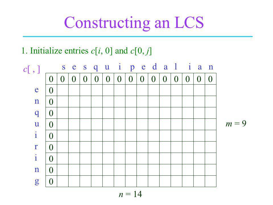 Constructing an LCS 0 0 0 0 0 0 0 0 0 000000000000000 s e s q u i p e d a l i a n e n q u i r i n g c[, ] 1.