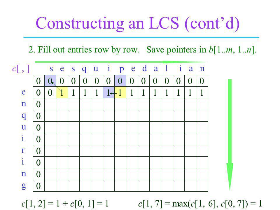 Constructing an LCS (contd) 0 0 0 0 0 0 0 0 0 000000000000000 s e s q u i p e d a l i a n e n q u i r i n g 0111111111111 c[, ] 2.