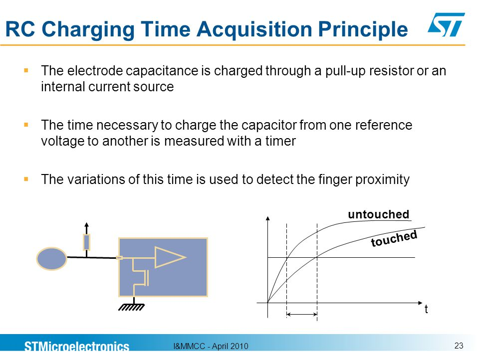 I&MMCC - April 2010 23 RC Charging Time Acquisition Principle The electrode capacitance is charged through a pull-up resistor or an internal current s