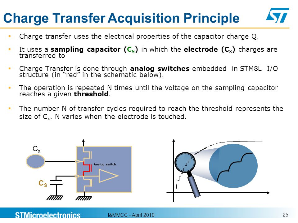 I&MMCC - April 2010 25 Charge transfer uses the electrical properties of the capacitor charge Q. It uses a sampling capacitor (C S ) in which the elec