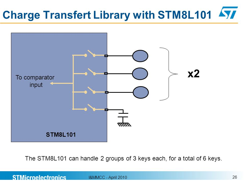 I&MMCC - April 2010 26 Charge Transfert Library with STM8L101 x2 The STM8L101 can handle 2 groups of 3 keys each, for a total of 6 keys. STM8L101 To c