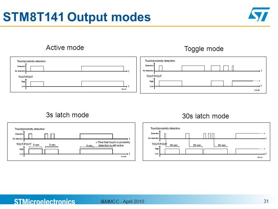 I&MMCC - April 2010 31 STM8T141 Output modes Active mode Toggle mode 3s latch mode 30s latch mode