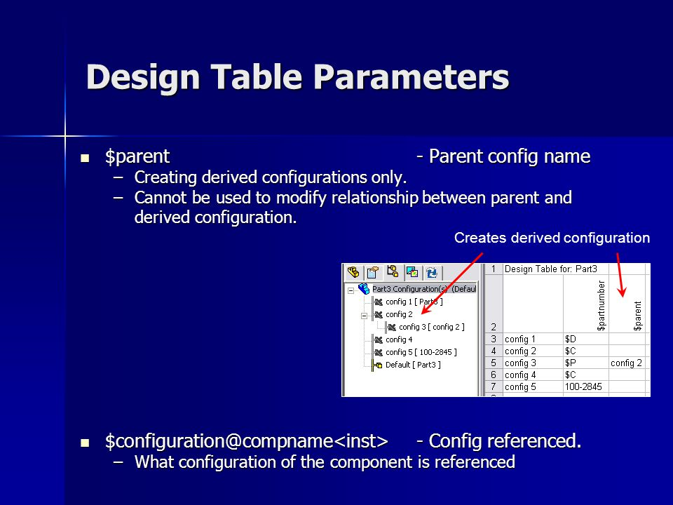 Design Table Parameters $parent- Parent config name $parent- Parent config name –Creating derived configurations only. –Cannot be used to modify relat