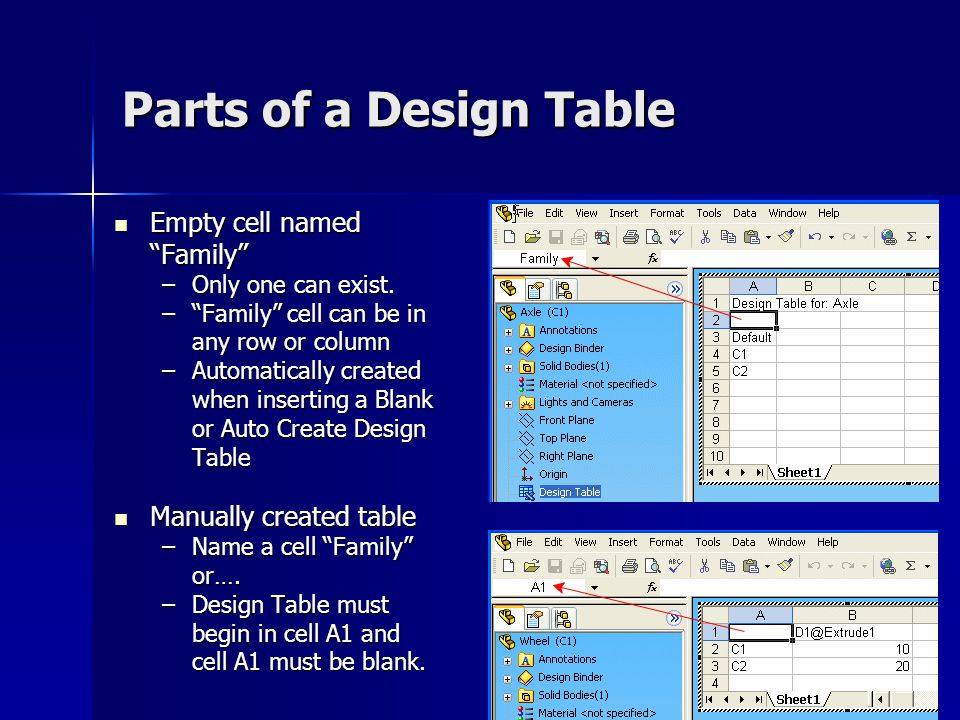 Parts of a Design Table Empty cell named Family Empty cell named Family –Only one can exist. –Family cell can be in any row or column –Automatically c