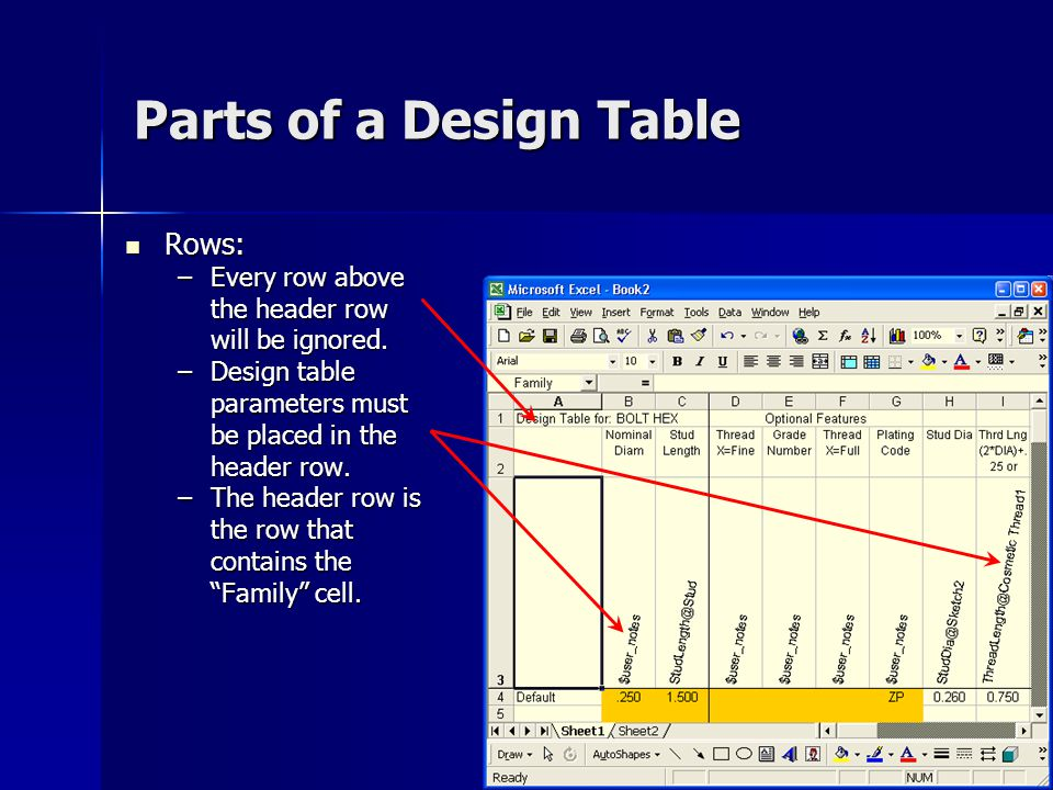 Parts of a Design Table Rows: Rows: –Every row above the header row will be ignored. –Design table parameters must be placed in the header row. –The h