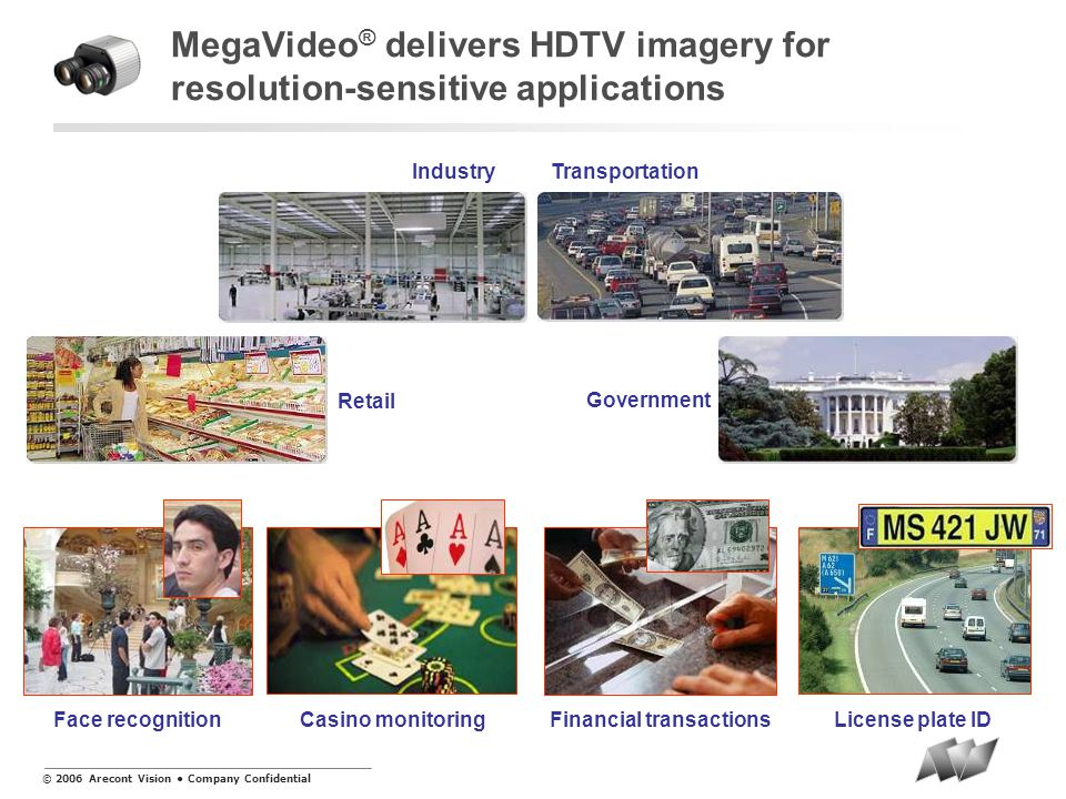 © 2006 Arecont Vision Company Confidential Government Industry Retail Transportation MegaVideo ® delivers HDTV imagery for resolution-sensitive applications License plate IDFace recognitionFinancial transactionsCasino monitoring