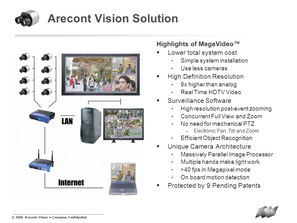 © 2006 Arecont Vision Company Confidential Arecont Vision Solution Highlights of MegaVideo Lower total system cost Simple system installation Use less