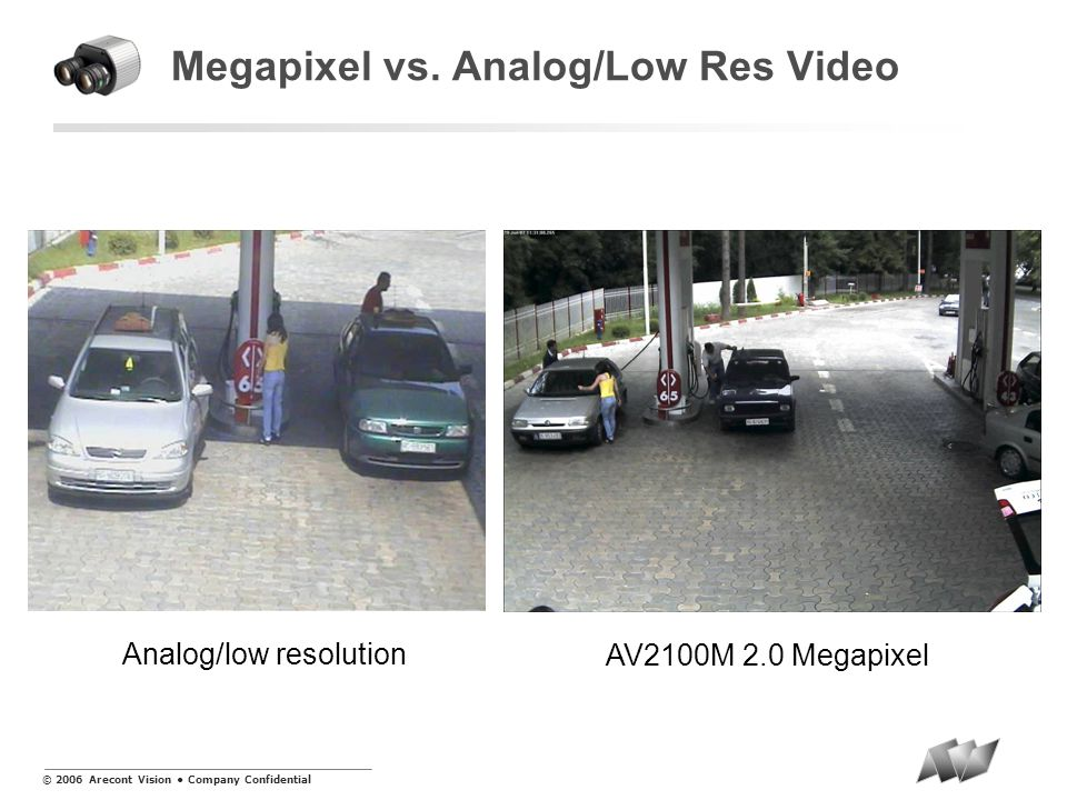© 2006 Arecont Vision Company Confidential Megapixel vs. Analog/Low Res Video AV2100M 2.0 Megapixel Analog/low resolution