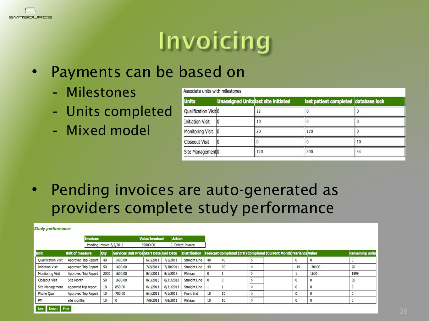 Payments can be based on - Milestones - Units completed - Mixed model Pending invoices are auto-generated as providers complete study performance 36
