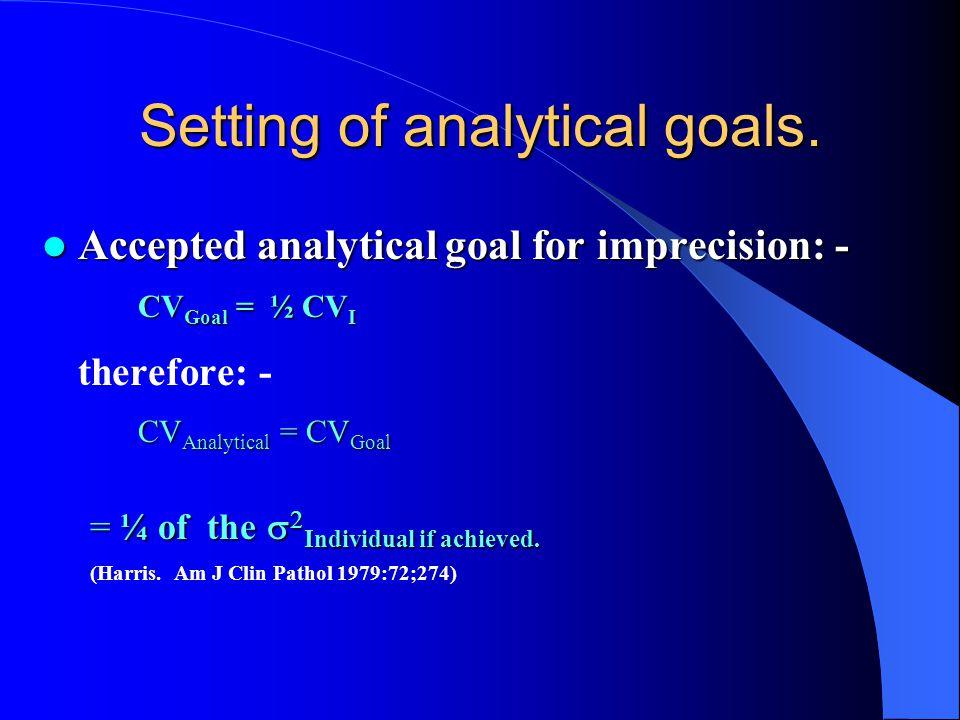 Applications of BV Data Assessment of reporting strategies.